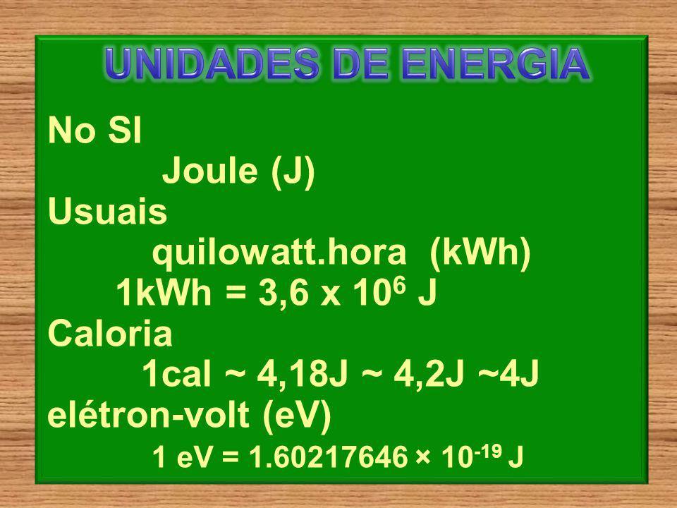 No SI Joule (J) Usuais quilowatt.hora (kWh) 1kWh = 3,6 x 10 6 J Caloria 1cal ~ 4,18J ~ 4,2J ~4J elétron-volt (eV) 1 eV = 1.60217646 × 10 -19 J