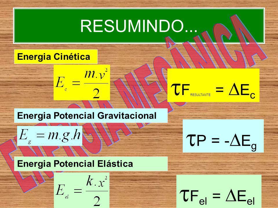 RESUMINDO... Energia Cinética F RESULTANTE = E c Energia Potencial Gravitacional P = - E g Energia Potencial Elástica F el = E el