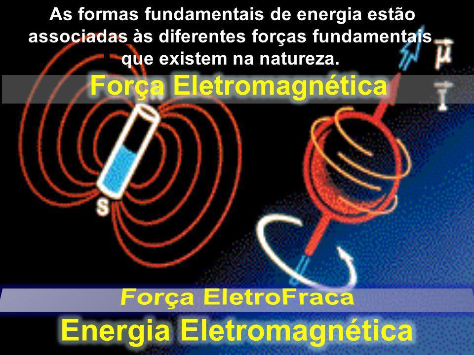 ENERGIA As formas fundamentais de energia estão associadas às diferentes forças fundamentais que existem na natureza.