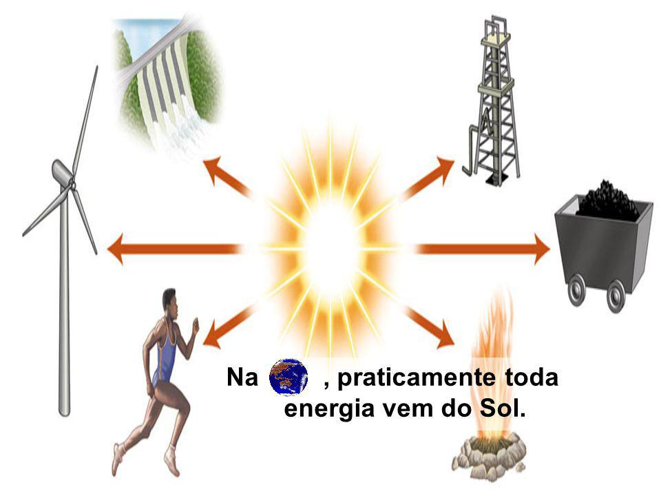 ENERGIA Energia mecânica; Energia química; Energia luminosa (radiante); Energia térmica; Energia elétrica.