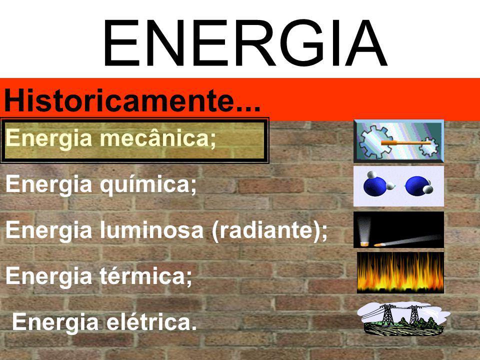 ENERGIA Energia mecânica; Energia química; Energia luminosa (radiante); Energia térmica; Energia elétrica. Historicamente...