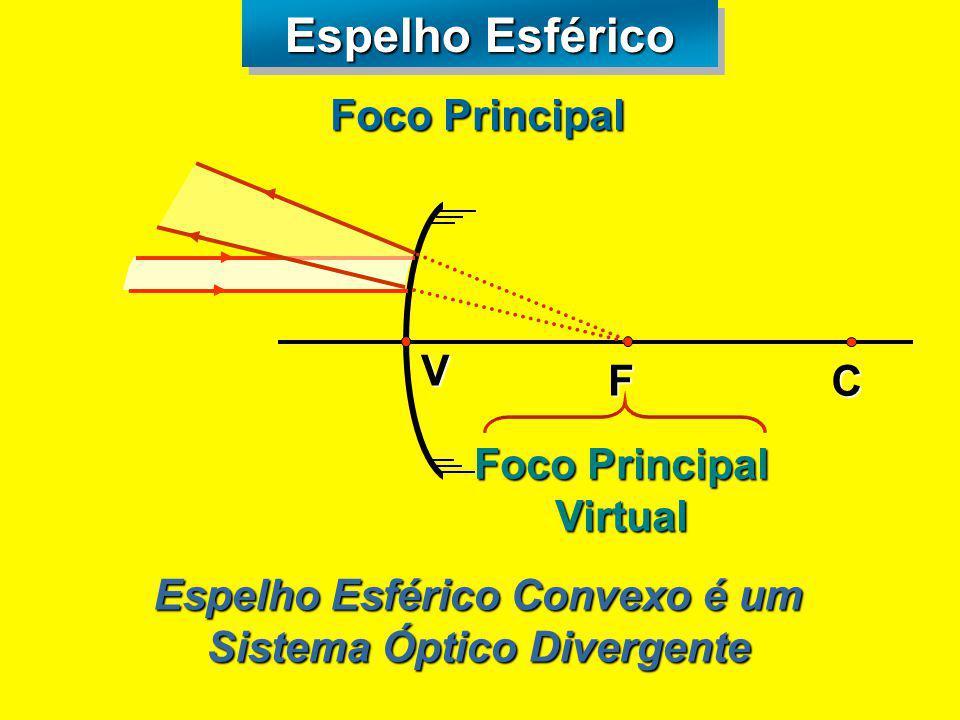 Espelho Esférico V C F Foco Principal Real Foco Principal Espelho Esférico Côncavo é um Sistema Óptico Convergente