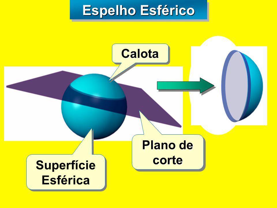 Espelho Esférico CalotaCalota Superfície Esférica Plano de corte Espelho Esférico
