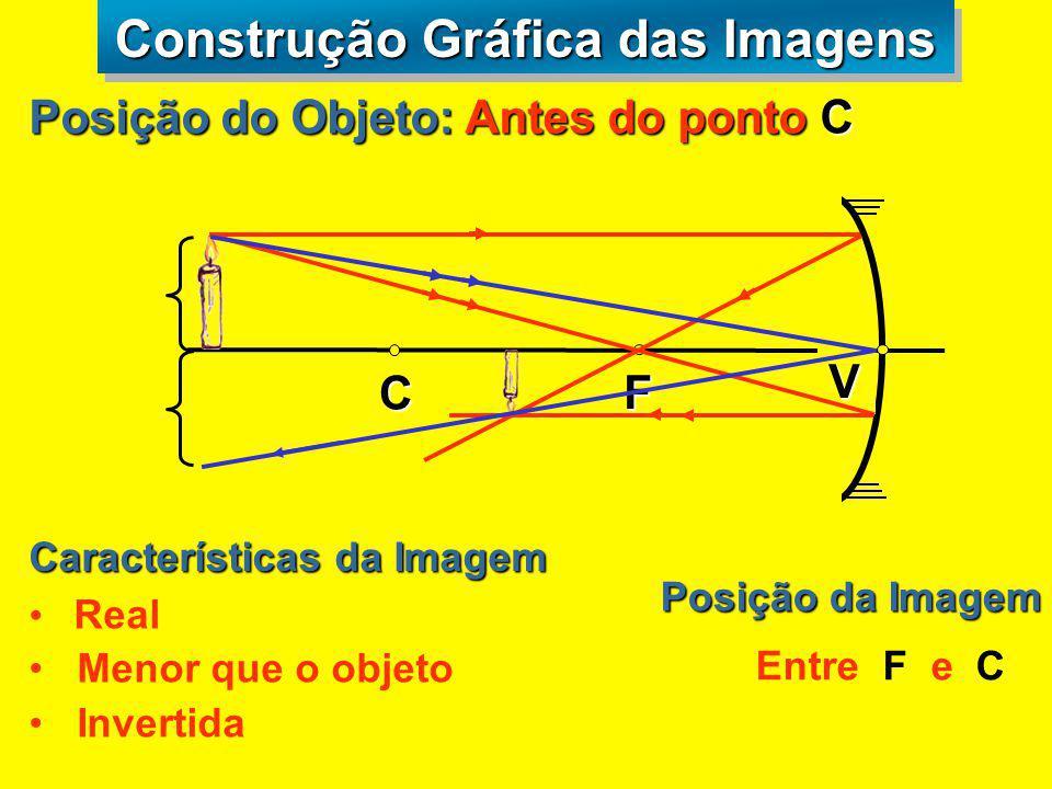 Foco Principal Todo raio que incide na direção do foco, reflete paralelamente ao eixo Espelho Convexo