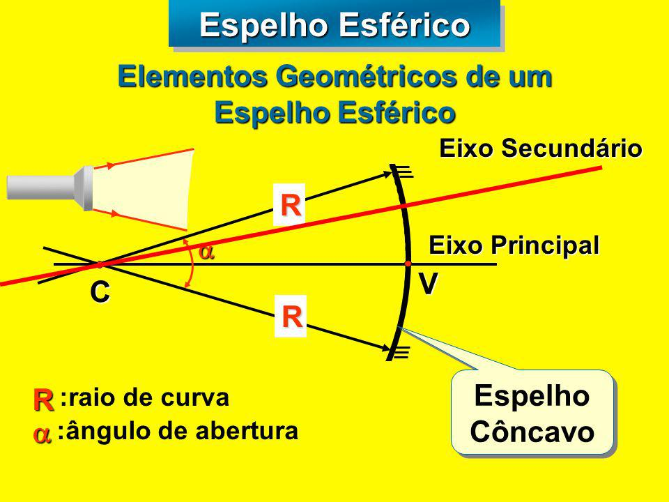 Eixo Principal V Espelho Côncavo R R R :raio de curvatura Espelho Esférico C Eixo Secundário Elementos Geométricos de um Espelho Esférico :ângulo de abertura