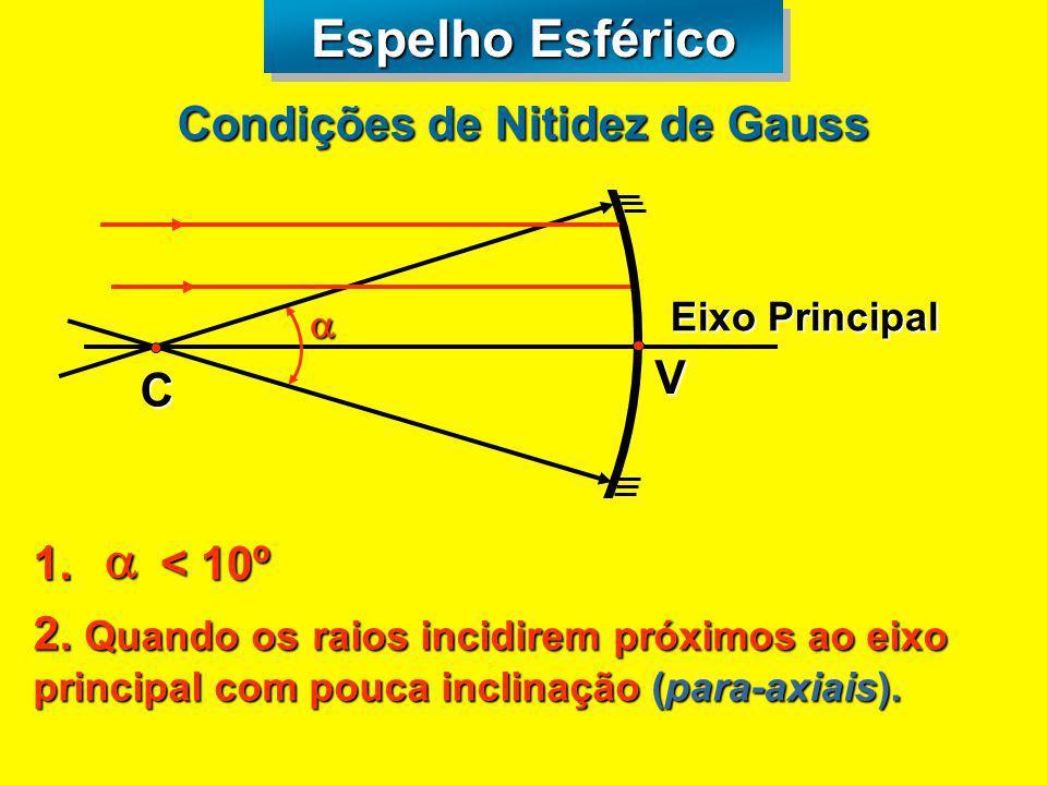 Eixo Principal V Espelho Convexo R R C :ângulo de abertura R :raio de curvatura Elementos Geométricos de um Espelho Esférico Espelho Esférico