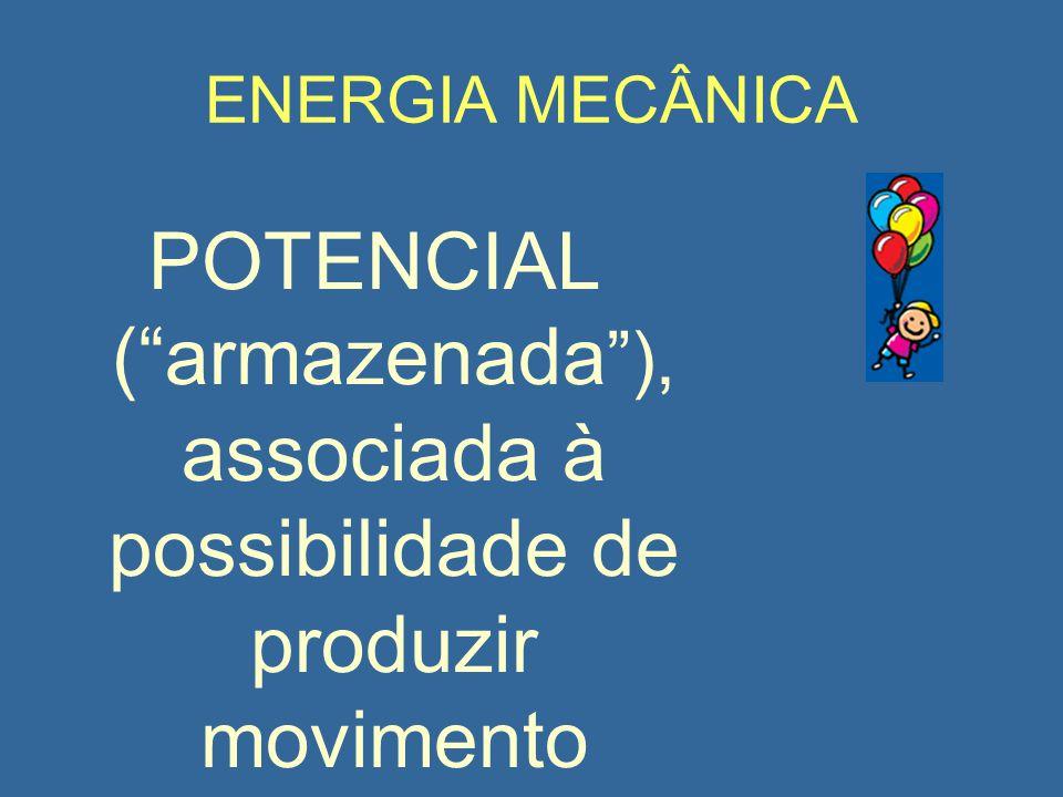 ENERGIA MECÂNICA POTENCIAL (armazenada ), associada à possibilidade de produzir movimento