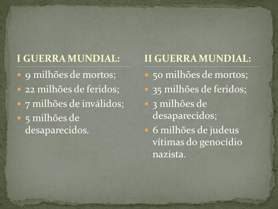 I GUERRA MUNDIAL: 9 milhões de mortos; 22 milhões de feridos; 7 milhões de inválidos; 5 milhões de desaparecidos.