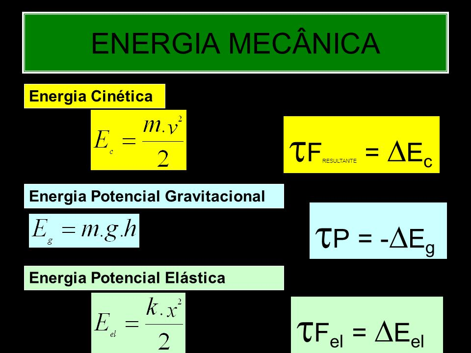 ENERGIA MECÂNICA Energia Cinética F RESULTANTE = E c Energia Potencial Gravitacional P = - E g Energia Potencial Elástica F el = E el