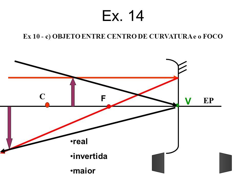Ex 10 - c) OBJETO ENTRE CENTRO DE CURVATURA e o FOCO EP F C V real invertida maior Ex. 14