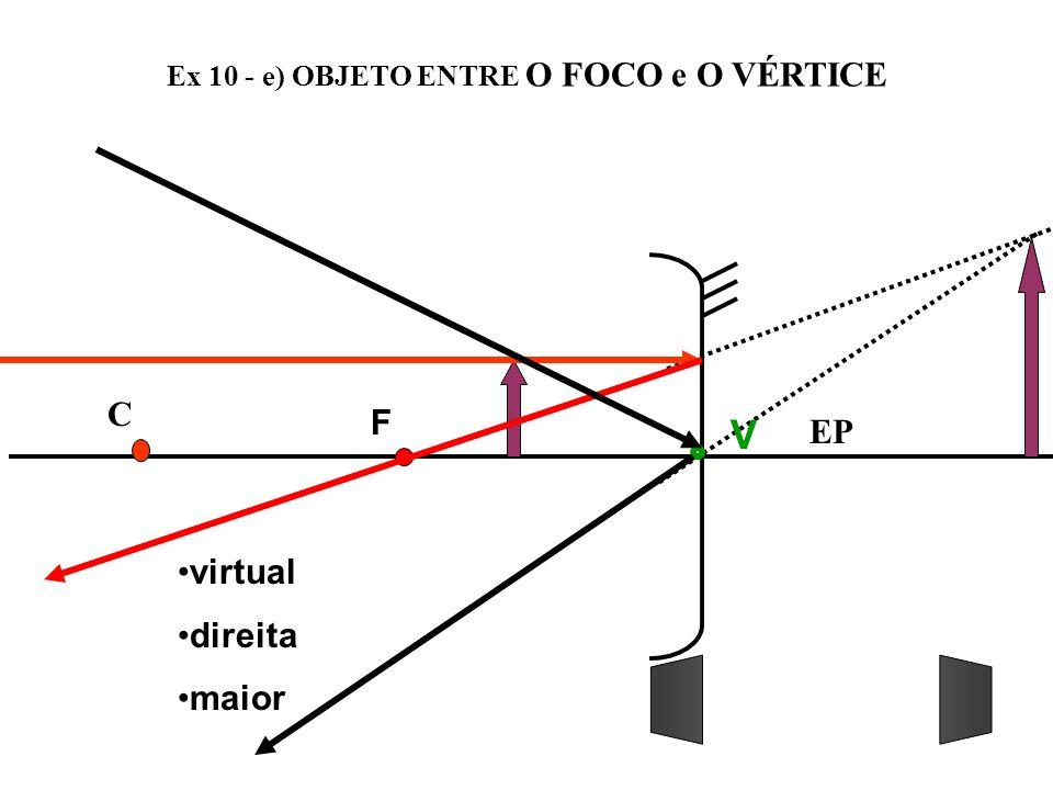 EP F C V virtual direita maior Ex 10 - e) OBJETO ENTRE O FOCO e O VÉRTICE