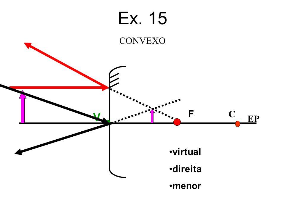 Ex. 15 EP F C V virtual direita menor CONVEXO