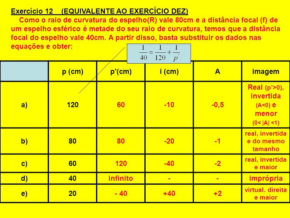 Exercício 13 Neste caso é importante lembrar que, como o espelho é CONVEXO, sua distância focal é NEGATIVA, logo f = - 40cm p (cm)p (cm)i (cm)Aimagem a)120-3050,25 virtual, direita e menor b)40-20100,5 virtual, direita e menor