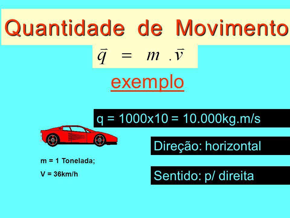 Quantidade de Movimento exemplo m = 1 Tonelada; V = 36km/h Direção: horizontal q = 1000x10 = 10.000kg.m/s Sentido: p/ direita