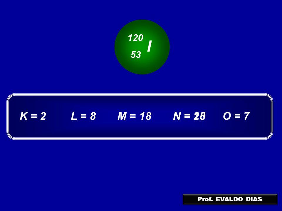 I 120 53 K = 2L = 8M = 18 O = 7N = 25N = 18 Prof. EVALDO DIAS