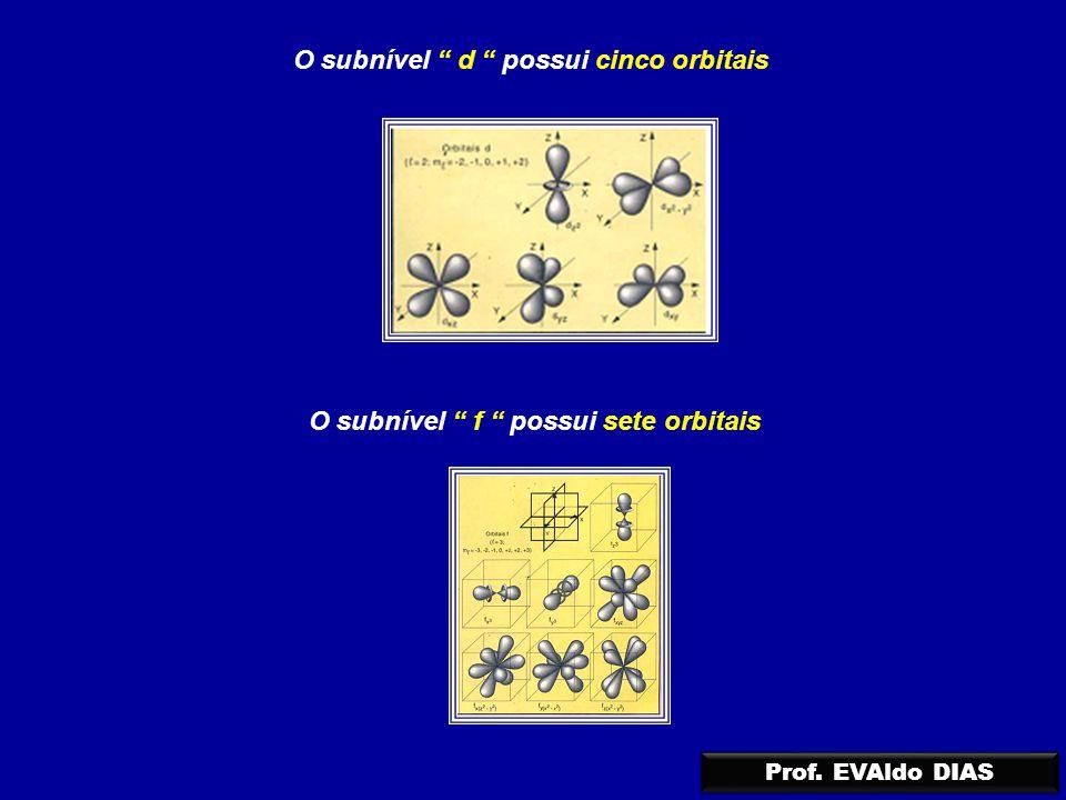 O subnível d possui cinco orbitais O subnível f possui sete orbitais Prof. EVAldo DIAS