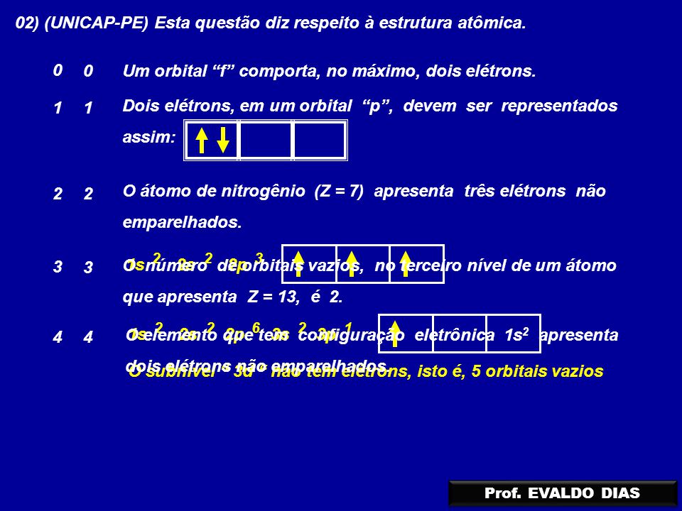 02) (UNICAP-PE) Esta questão diz respeito à estrutura atômica. Um orbital f comporta, no máximo, dois elétrons. 0 0 1 1 2 2 3 3 4 4 Dois elétrons, em
