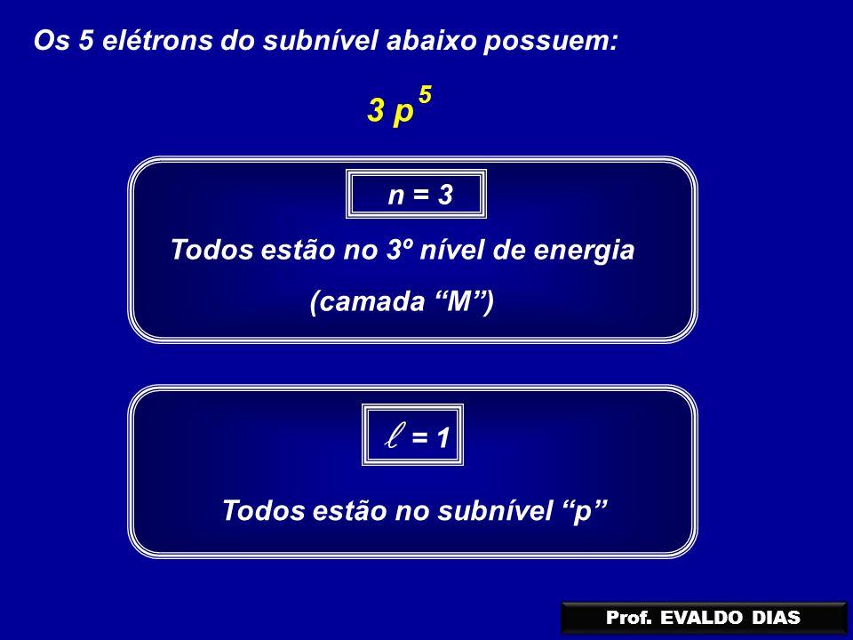 Os 5 elétrons do subnível abaixo possuem: 3 p 5 n = 3 Todos estão no 3º nível de energia (camada M) = 1 Todos estão no subnível p Prof. EVALDO DIAS