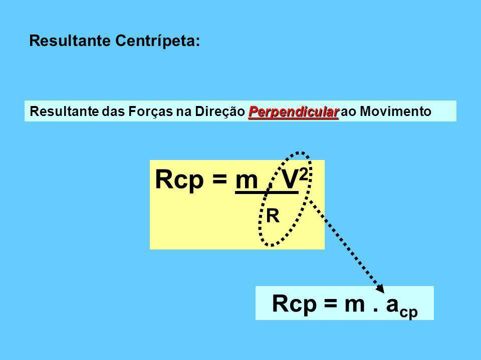 Livro : Cap.8.8 A relação massa energia Pg.