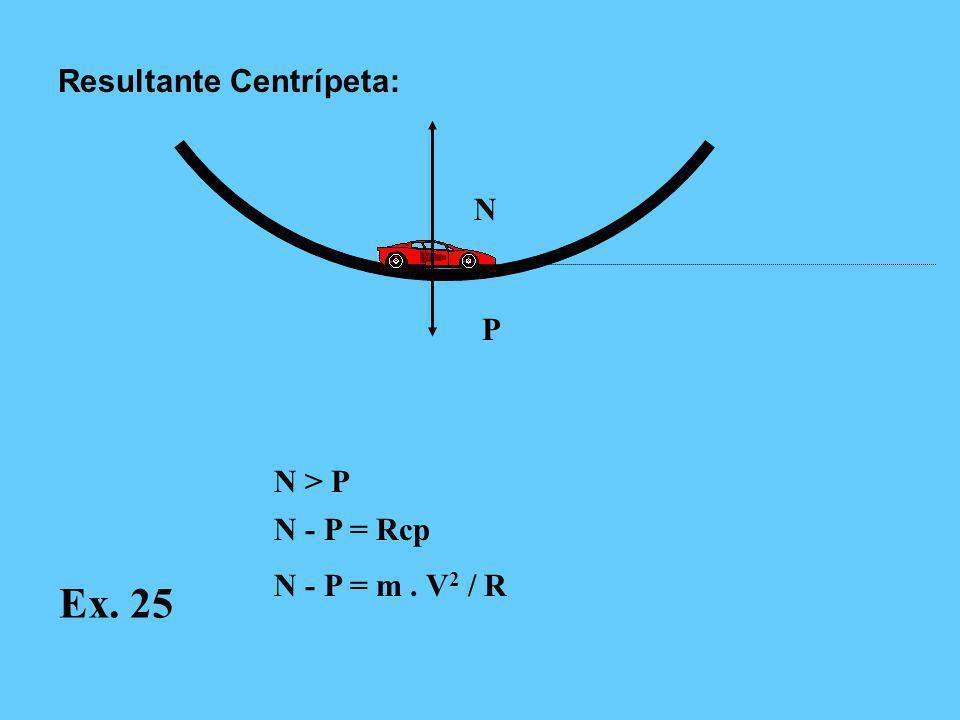 N P N > P N - P = Rcp N - P = m. V 2 / R Resultante Centrípeta: Ex. 25