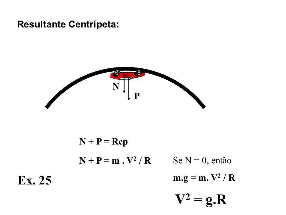 N P N + P = Rcp N + P = m. V 2 / R Resultante Centrípeta: Ex. 25 Se N = 0, então m.g = m. V 2 / R V 2 = g.R