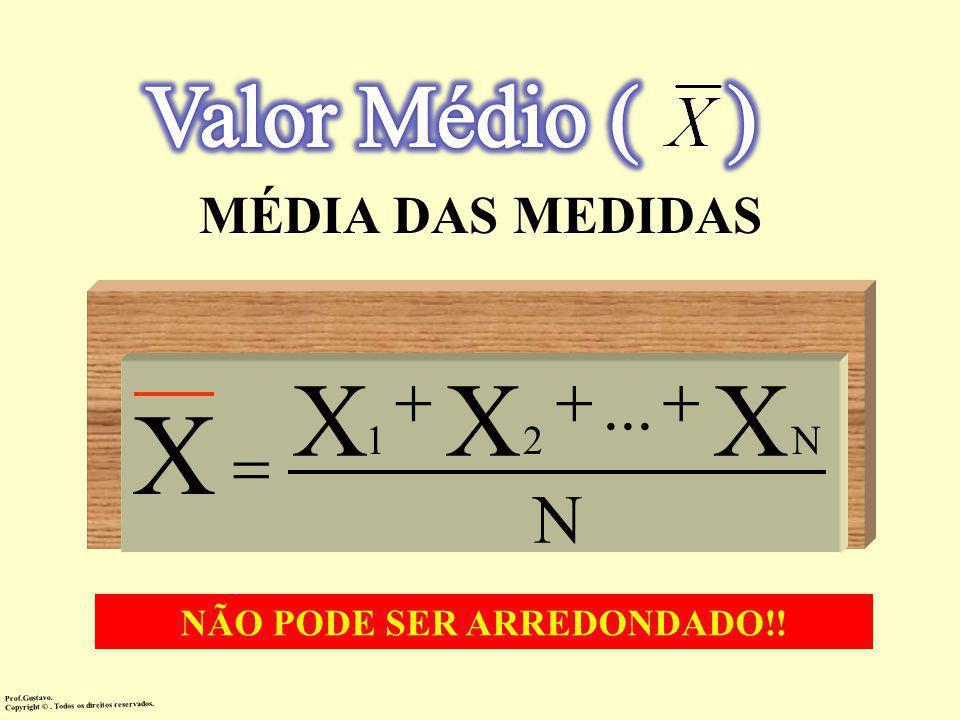 MÉDIA DAS MEDIDAS N XXX... N21 X Prof.Gustavo.Copyright ©. Todos os direitos reservados. NÃO PODE SER ARREDONDADO!!