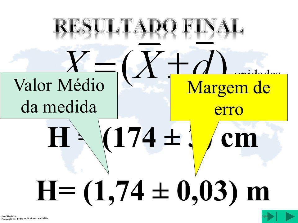 unidades H = (174 ± 3) cm H= (1,74 ± 0,03) m Prof.Gustavo.Copyright ©. Todos os direitos reservados. lição Valor Médio da medida Margem de erro