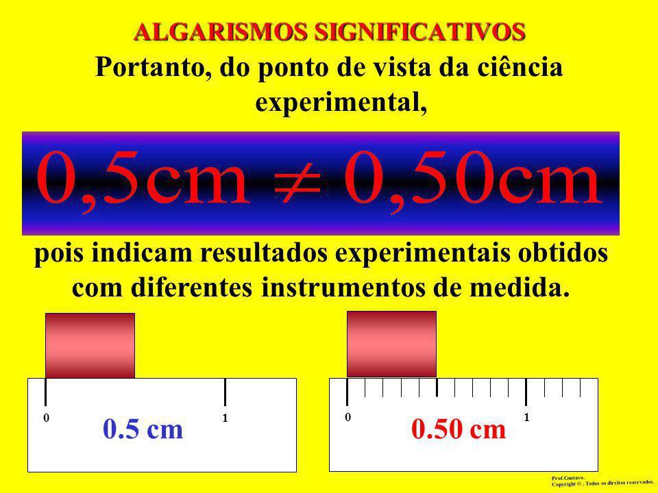 ALGARISMOS SIGNIFICATIVOS Portanto, do ponto de vista da ciência experimental, pois indicam resultados experimentais obtidos com diferentes instrumentos de medida.