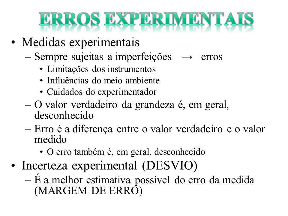 Medidas experimentais –Sempre sujeitas a imperfeições erros Limitações dos instrumentos Influências do meio ambiente Cuidados do experimentador –O valor verdadeiro da grandeza é, em geral, desconhecido –Erro é a diferença entre o valor verdadeiro e o valor medido O erro também é, em geral, desconhecido Incerteza experimental (DESVIO) –É a melhor estimativa possível do erro da medida (MARGEM DE ERRO)