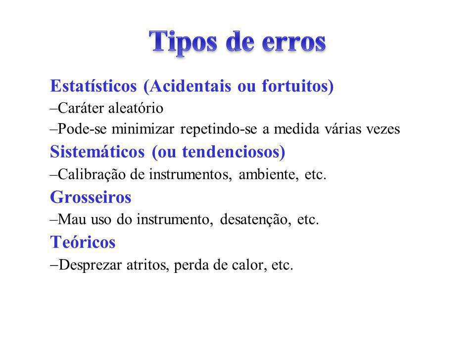Estatísticos (Acidentais ou fortuitos) –Caráter aleatório –Pode-se minimizar repetindo-se a medida várias vezes Sistemáticos (ou tendenciosos) –Calibração de instrumentos, ambiente, etc.