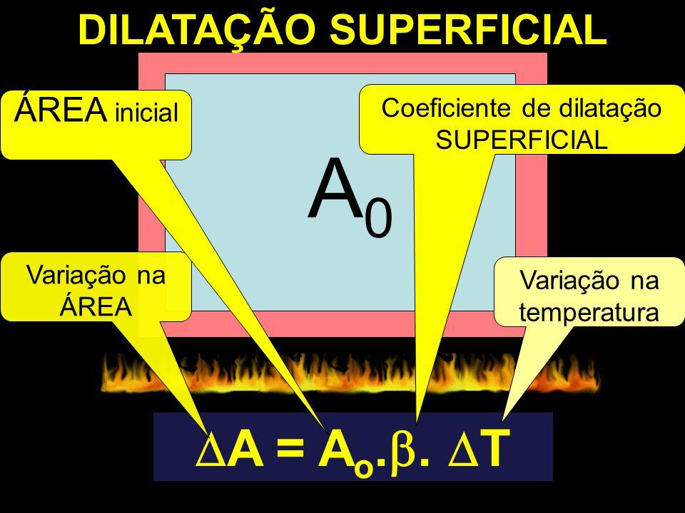 A0A0 DILATAÇÃO SUPERFICIAL A = A o.. T Variação na ÁREA ÁREA inicial Coeficiente de dilatação SUPERFICIAL Variação na temperatura