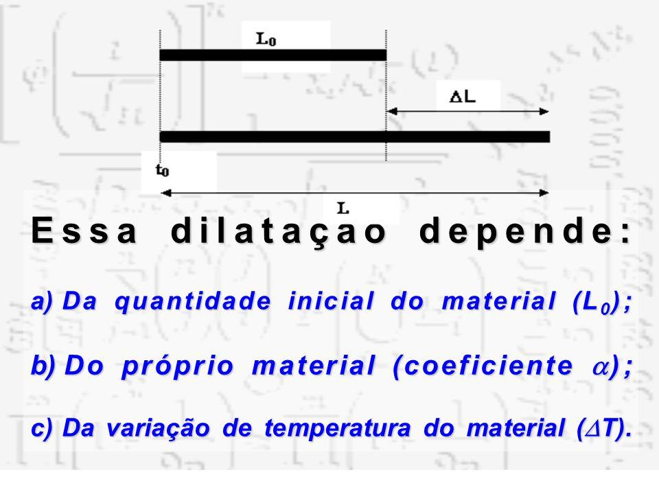 Essa dilatação depende: a) Da quantidade inicial do material (L 0 ); b) Do próprio material (coeficiente ); c) Da variação de temperatura do material