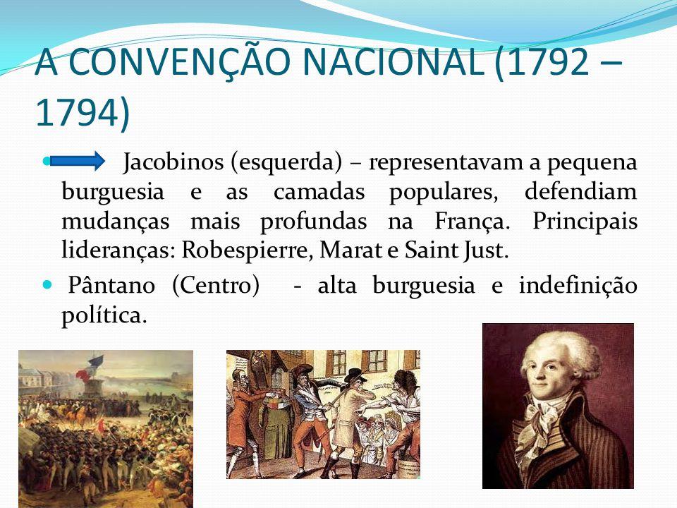 A CONVENÇÃO NACIONAL (1792 – 1794) Jacobinos (esquerda) – representavam a pequena burguesia e as camadas populares, defendiam mudanças mais profundas