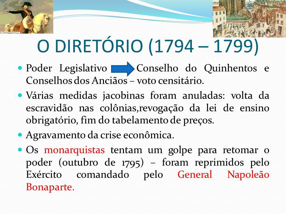 O DIRETÓRIO (1794 – 1799) Poder Legislativo Conselho do Quinhentos e Conselhos dos Anciãos – voto censitário. Várias medidas jacobinas foram anuladas: