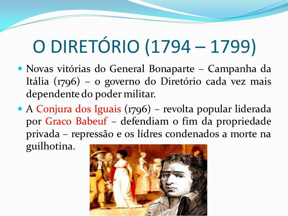 O DIRETÓRIO (1794 – 1799) Novas vitórias do General Bonaparte – Campanha da Itália (1796) – o governo do Diretório cada vez mais dependente do poder m