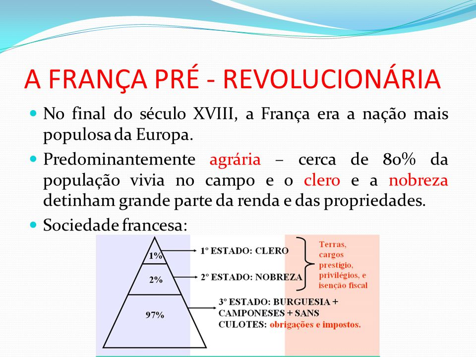 A FRANÇA PRÉ - REVOLUCIONÁRIA No final do século XVIII, a França era a nação mais populosa da Europa. Predominantemente agrária – cerca de 80% da popu