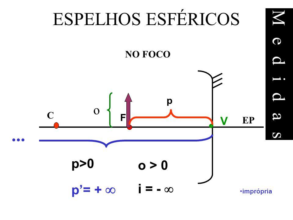 ESPELHOS ESFÉRICOS EP imprópria p>0 p= + NO FOCO o > 0 i = - F C V p o... Medidas