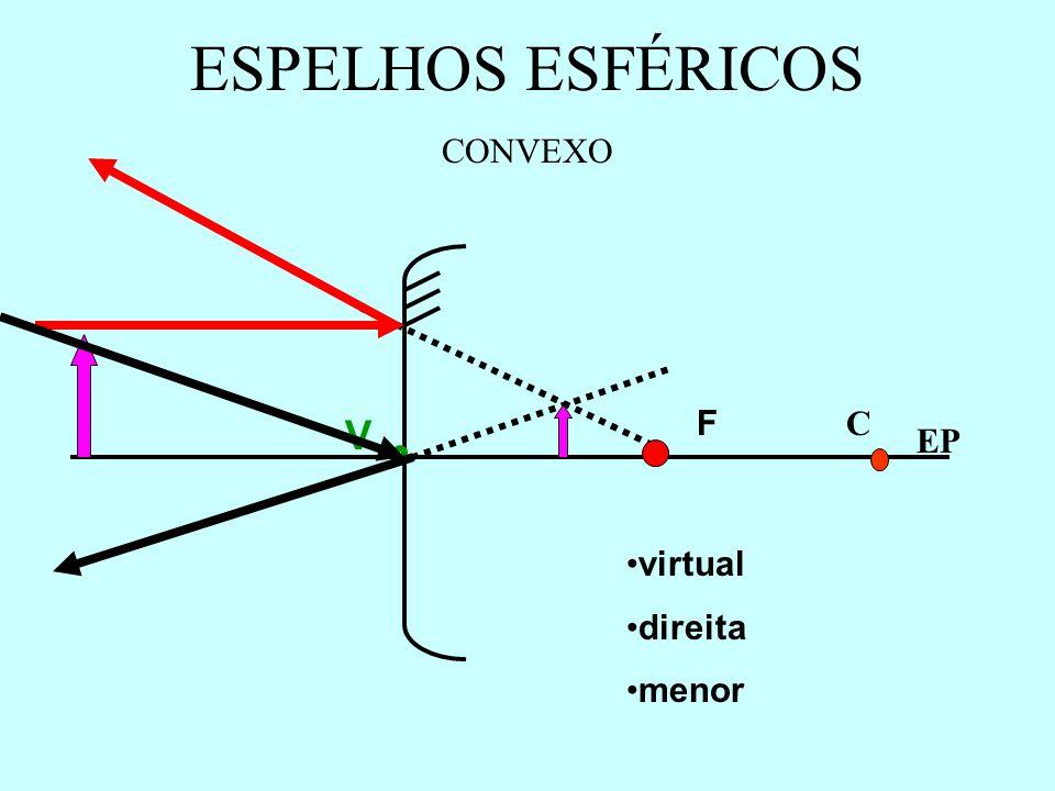 ESPELHOS ESFÉRICOS EP F C V virtual direita menor CONVEXO