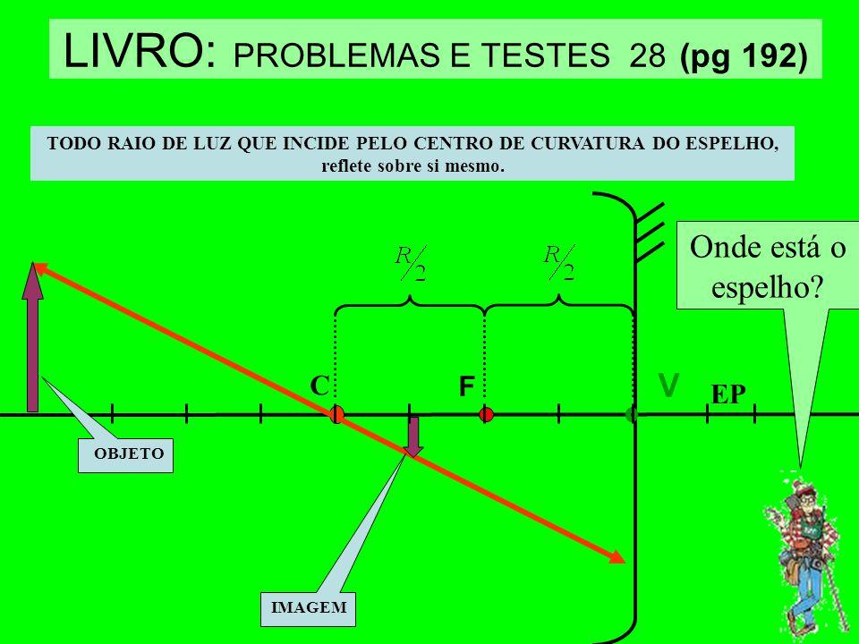 EP F C V LIVRO: PROBLEMAS E TESTES 28 (pg 192) TODO RAIO DE LUZ QUE INCIDE PELO CENTRO DE CURVATURA DO ESPELHO, reflete sobre si mesmo. OBJETO IMAGEM