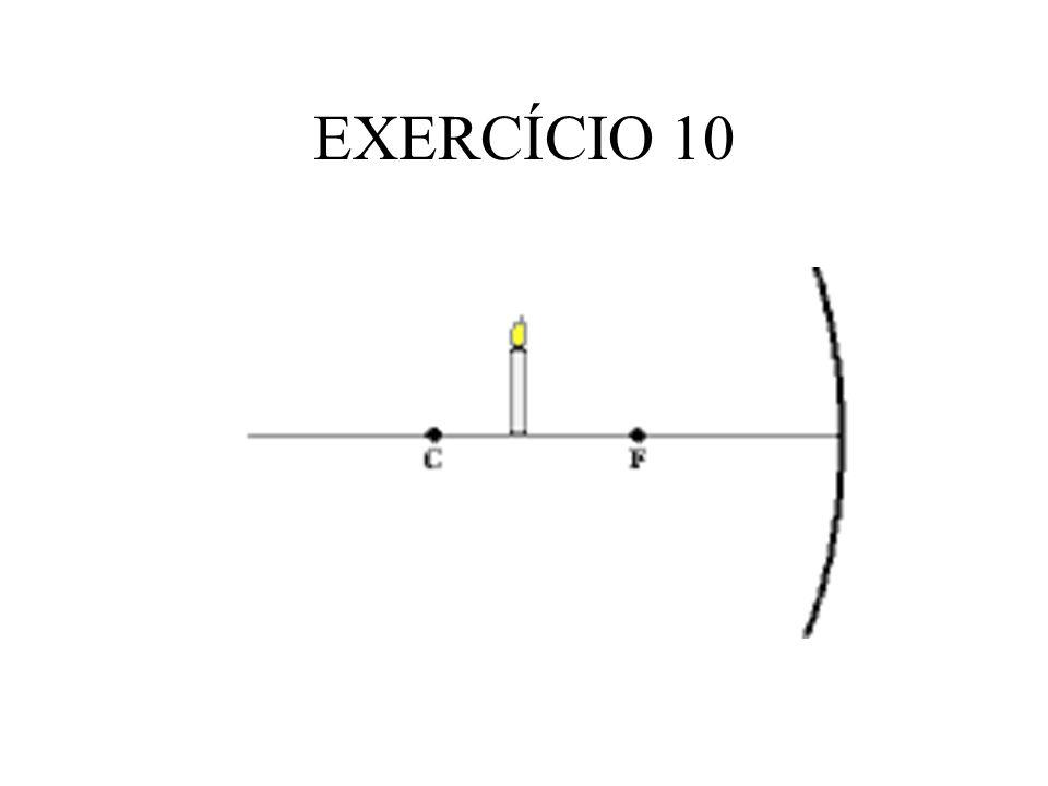 ESPELHOS ESFÉRICOS a) OBJETO ANTES DO CENTRO DE CURVATURA EP F C V real invertida menor