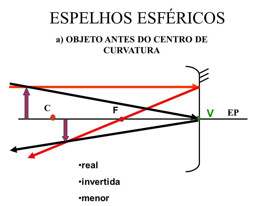 ESPELHOS ESFÉRICOS OBJETO ANTES DO CENTRO DE CURVATURA EP F C V real invertida menor p p>0 o > 0 i < 0 i DISTÂNCIA DA IMAGEM AO ESPELHO ALTURA (TAMANHO) DO OBJETO o ALTURA (TAMANHO) DA IMAGEM DISTÂNCIA DO OBJETO AO ESPELHO p Medidas