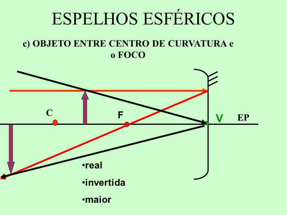 ESPELHOS ESFÉRICOS c) OBJETO ENTRE CENTRO DE CURVATURA e o FOCO EP F C V real invertida maior
