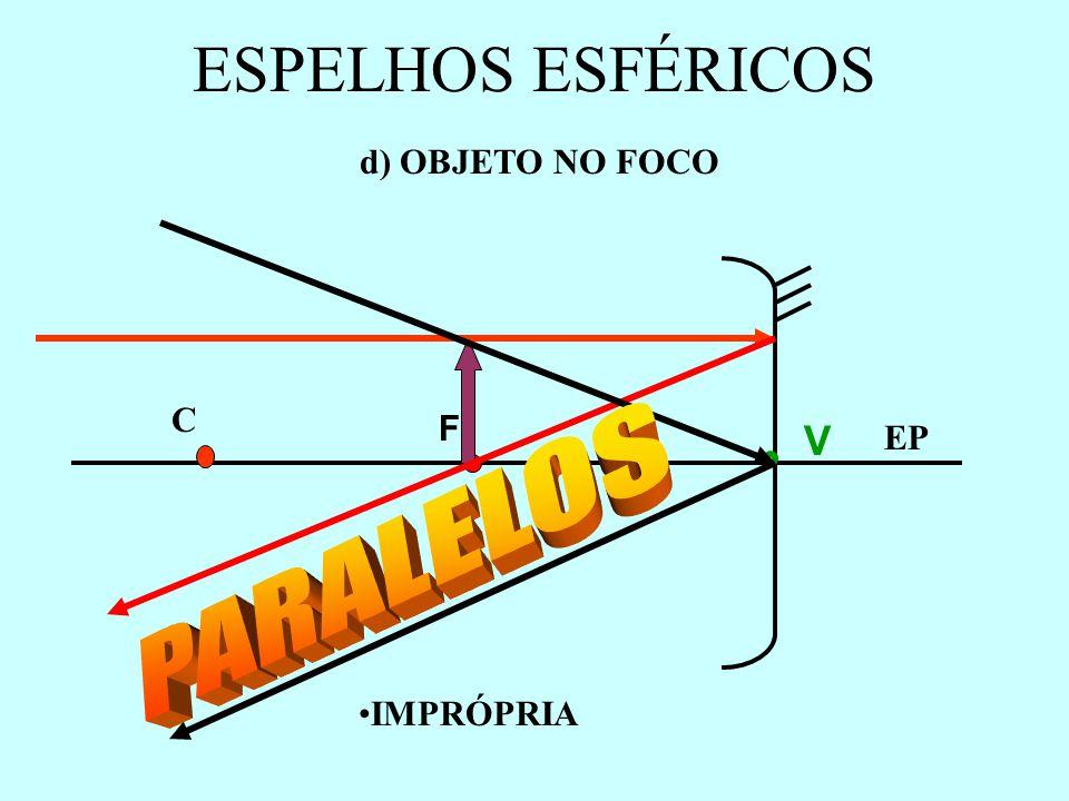 Exercício 12 (EQUIVALENTE AO EXERCÍCIO DEZ) Como o raio de curvatura do espelho(R) vale 80cm e a distância focal (f) de um espelho esférico é metade do seu raio de curvatura, temos que a distância focal do espelho vale 40cm.