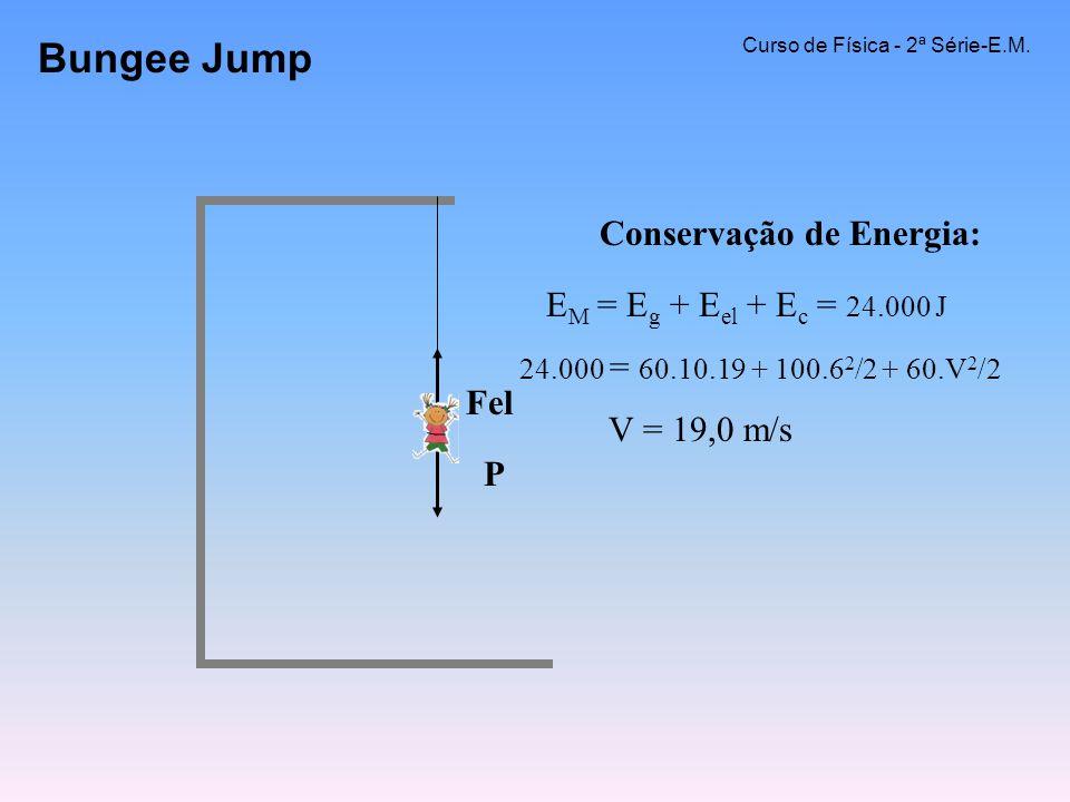 Bungee Jump Curso de Física - 2ª Série-E.M. Fel P Conservação de Energia: E M = E g + E el + E c = 24.000 J 24.000 = 60.10.19 + 100.6 2 /2 + 60.V 2 /2