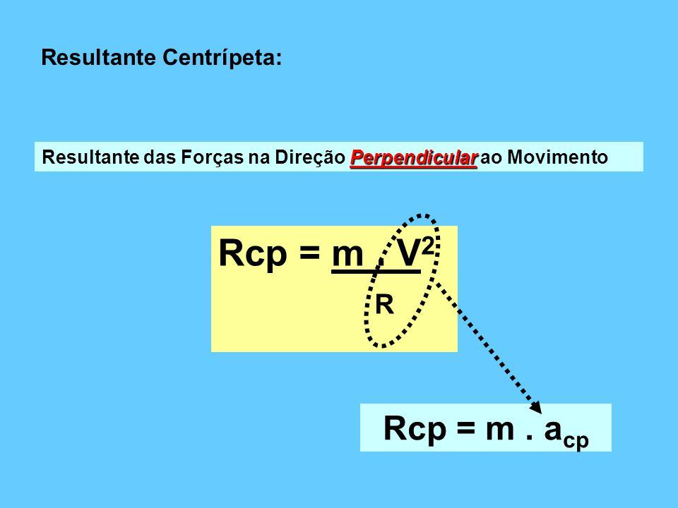 Rcp = m. V 2 R Rcp = m. a cp Perpendicular Resultante das Forças na Direção Perpendicular ao Movimento Resultante Centrípeta: