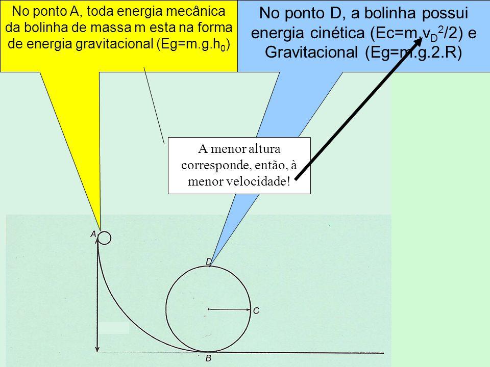 No ponto A, toda energia mecânica da bolinha de massa m esta na forma de energia gravitacional (Eg=m.g.h 0 ) Ex. 34 No ponto D, a bolinha possui energ
