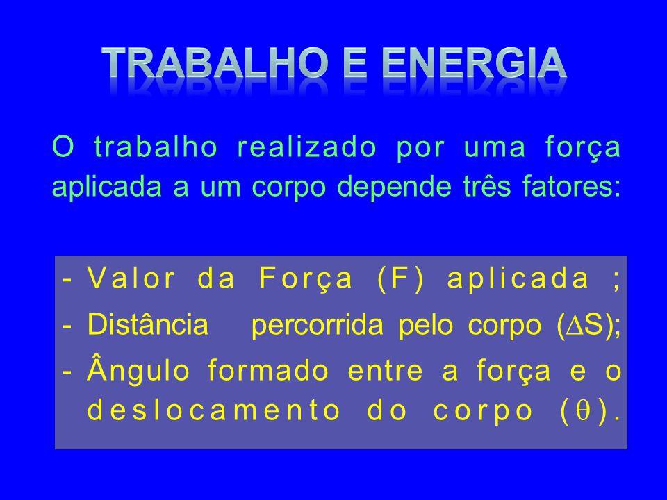 -Valor da Força (F) aplicada ; -Distância percorrida pelo corpo ( S); -Ângulo formado entre a força e o deslocamento do corpo ( ). O trabalho realizad