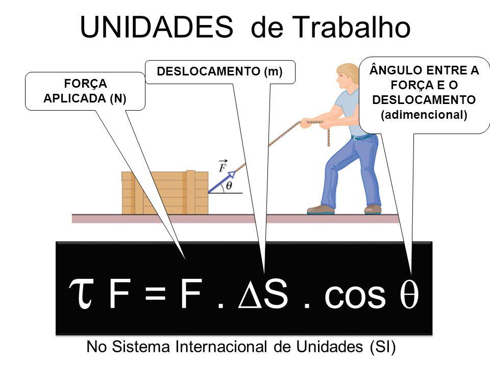 UNIDADES de Trabalho F = F. S. cos FORÇA APLICADA (N) DESLOCAMENTO (m) ÂNGULO ENTRE A FORÇA E O DESLOCAMENTO (adimencional) No Sistema Internacional d