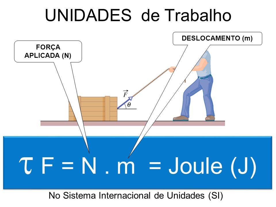 UNIDADES de Trabalho F = N. m = Joule (J) FORÇA APLICADA (N) DESLOCAMENTO (m) No Sistema Internacional de Unidades (SI)
