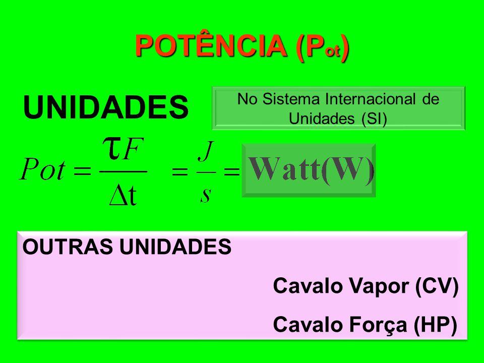 POTÊNCIA (P ot ) UNIDADES No Sistema Internacional de Unidades (SI) OUTRAS UNIDADES Cavalo Vapor (CV) Cavalo Força (HP) OUTRAS UNIDADES Cavalo Vapor (